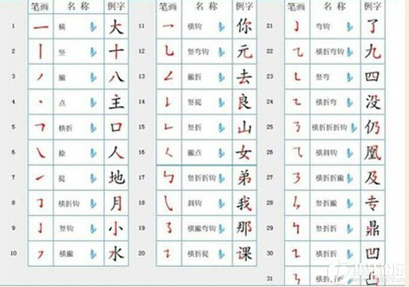 了的笔顺笔画顺序图-国家规定的汉字笔顺规则
